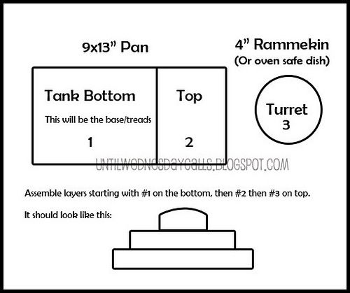 Tank Cake Instructions by Cara.Mia, via Flickr