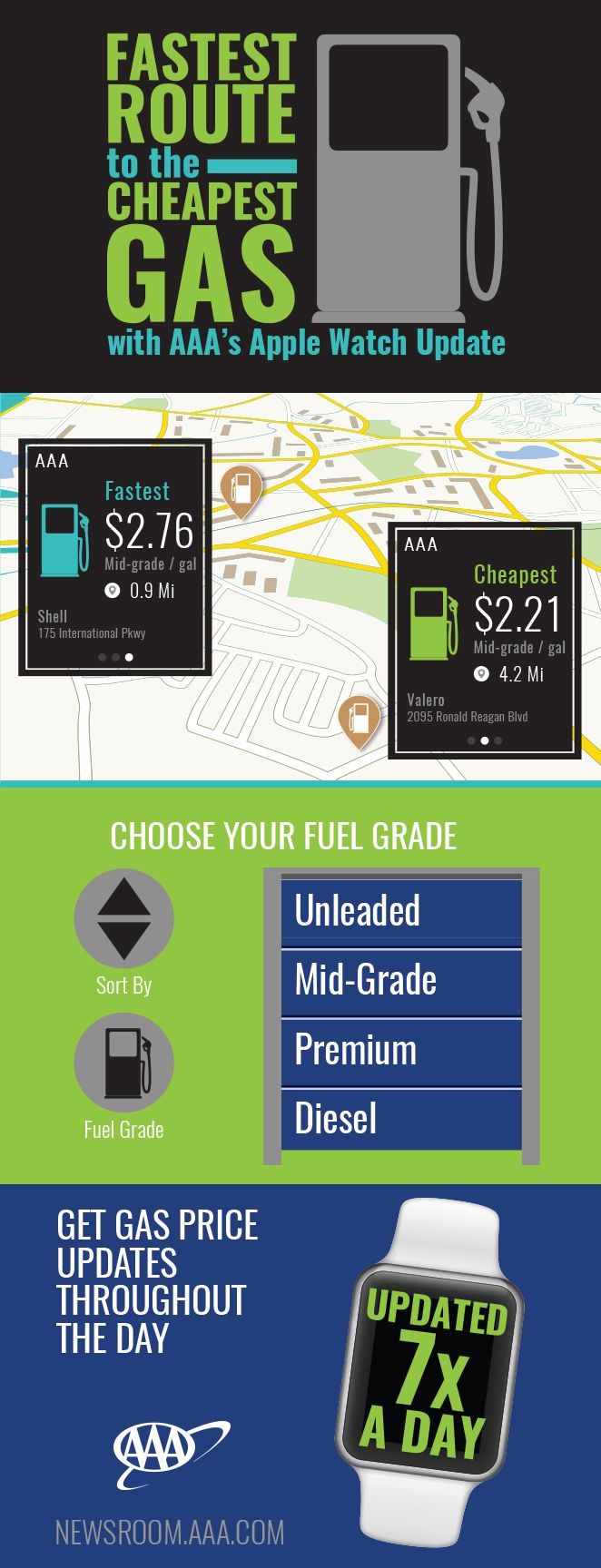 Find the cheapest gas prices near you with the AAA Mobile App.