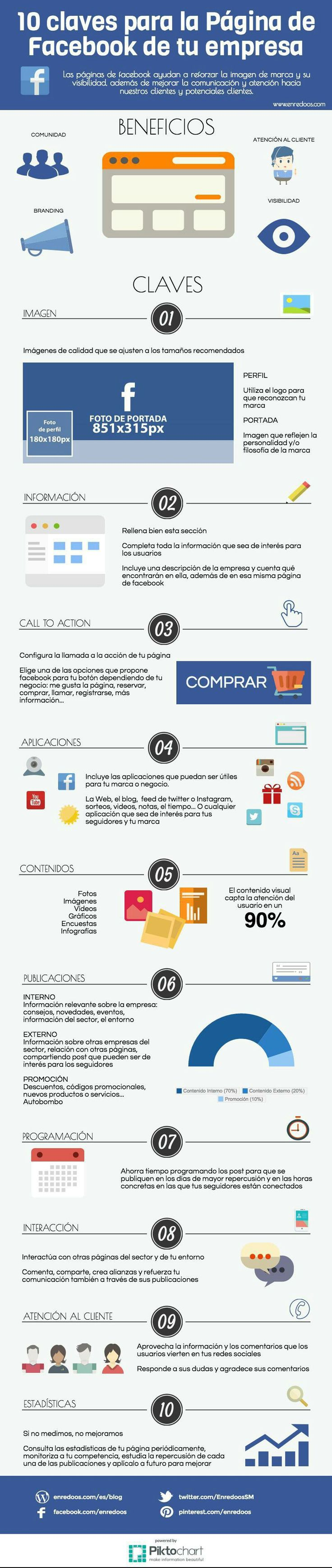 10 claves para la página de Facebook de tu empresa... #SocialMediaOP #SocialMedia #Marketing