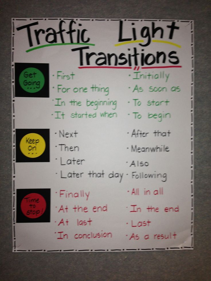 Transition words for writing a summary anchor