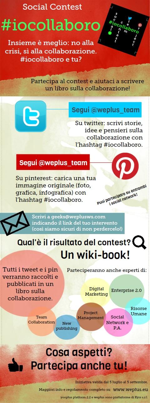 Infografica social contest #iocollaboro