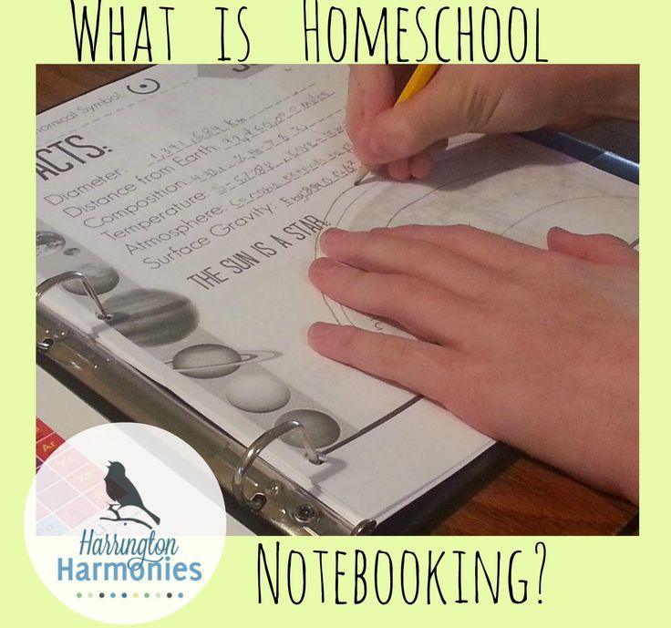 What is homeschool Notebooking?