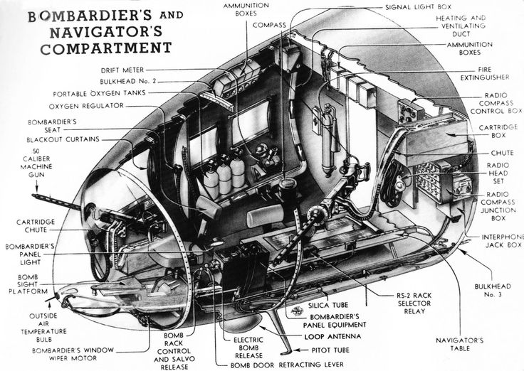 B 17 Nose Cutaway Diagram World War Two Pinterest border=