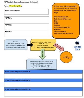 Creating Classroom Infographics Using these 2 Awesome Google Docs templates ~ Educational Technology and Mobile Learning