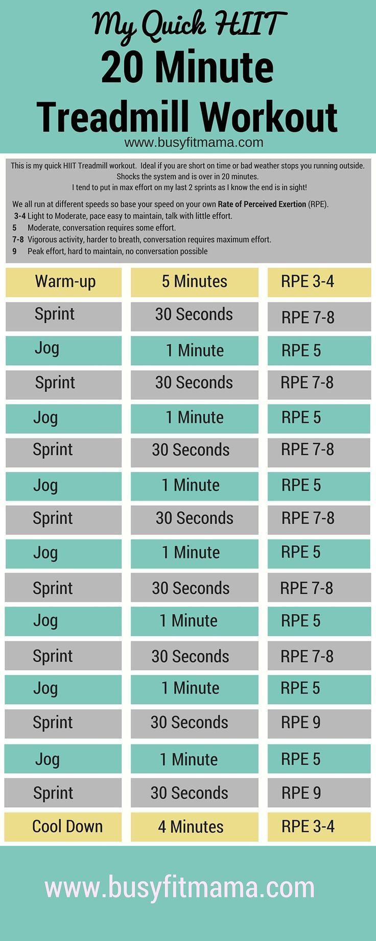Quick Hiit 20 Minute Treadmill Workout Busyfitmama Com 20 Minute Treadmill Workout Hiit Treadmill Hiit Workouts Treadmill
