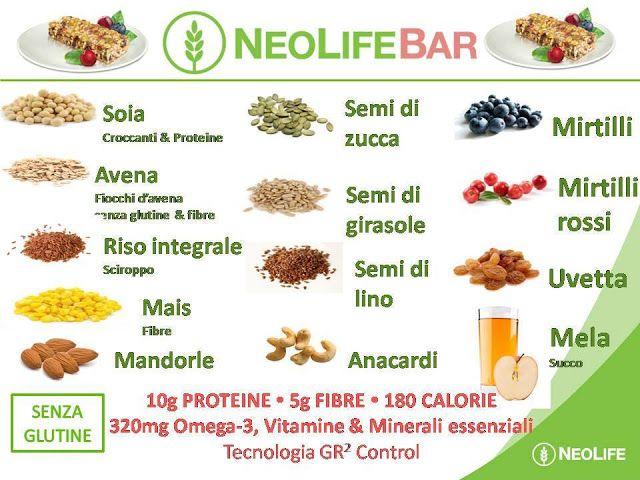 GNLD GOLDEN products NEOLIFE NUTRIANCE FRANCESCA MODUGNO distributor: SALUTE : INTEGRATORI e MULTIVITAMINICI ' ARMA ' di PREVENZIONE contro il CANCRO !