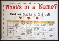 What's in a name glyph