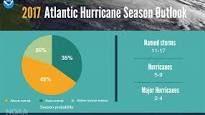 sea surface temperatures atlantic - Google Search