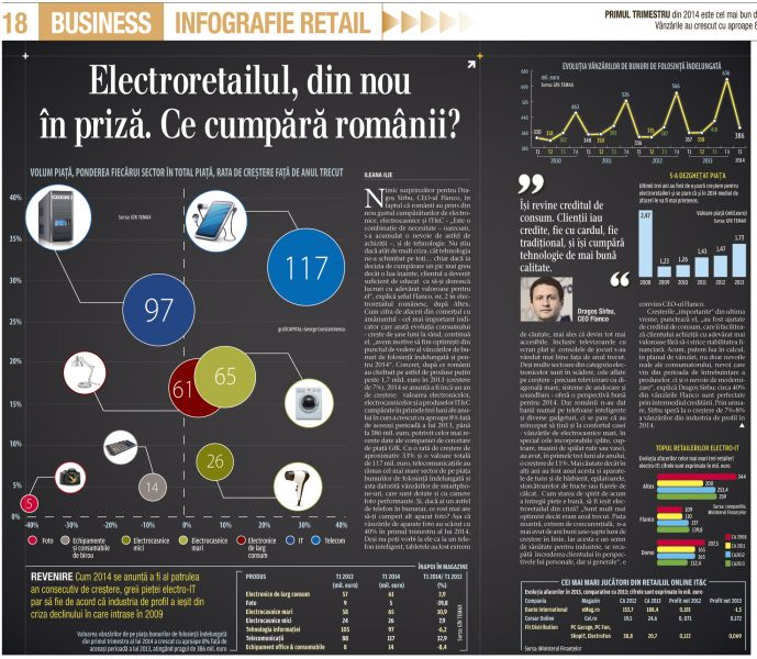 Infography-Electronic-retail
