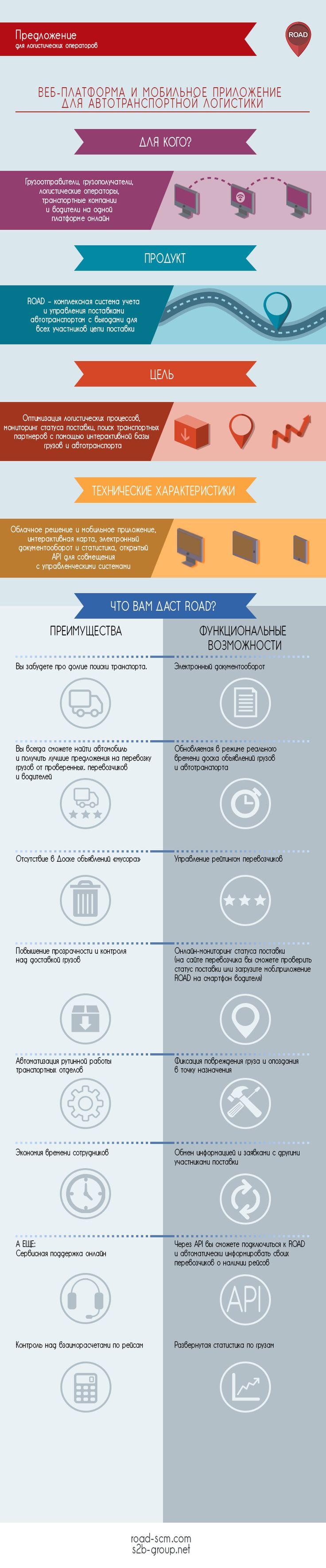ROAD: Веб-платформа и мобильное предложение для автотранспортной логистики.  Предложение для ЛОГИСТИЧЕСКИХ ОПЕРАТОРОВ #логистика #logistics #s2bgroup #scm #грузоперевозки