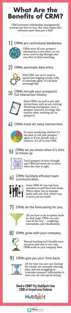 9 Benefits of #CRM Software #Infographic via @HubSpot