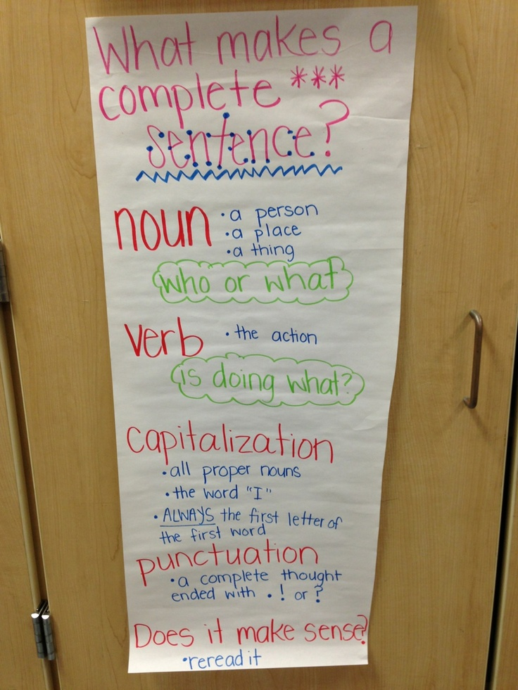what makes a complete sentence  noun  verb  capitalization