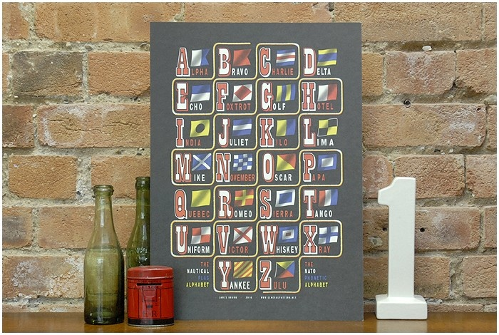 Phonetic Alphabet BY JAMES BROWN