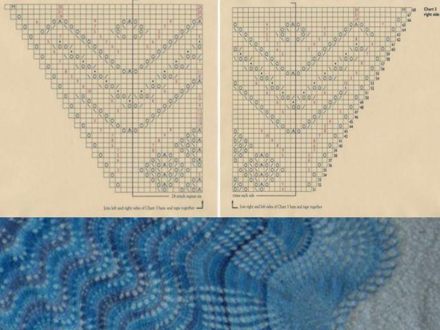 Для вязания ажурной шали нам понадобится: пряжа, спицы, ножницы и опытное руководство в виде схем и описания. Читайте подробное описание вязания на сайте.
