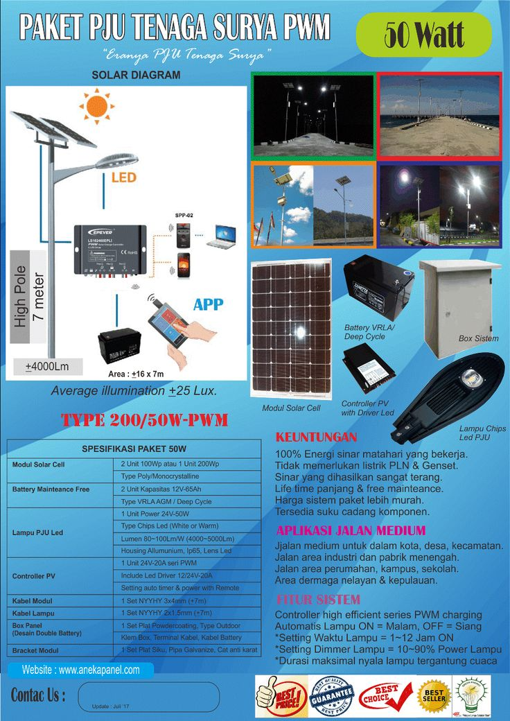 Anekapanel Com  Categories Php Category Paket