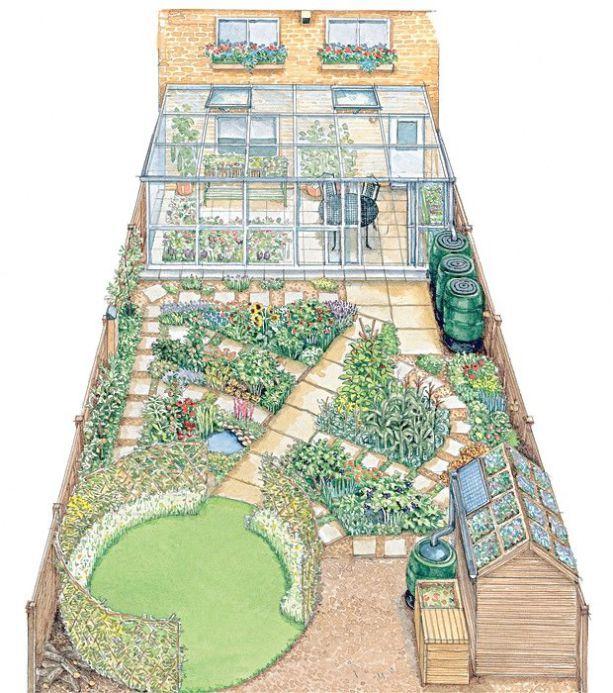 Urban Garden Ideas 10 Design Tricks Toward Garden Landscaping Falkirk Garden Landscaping Essex Per Landscape Garden Comp Eco Garden Urban Garden Garden Layout