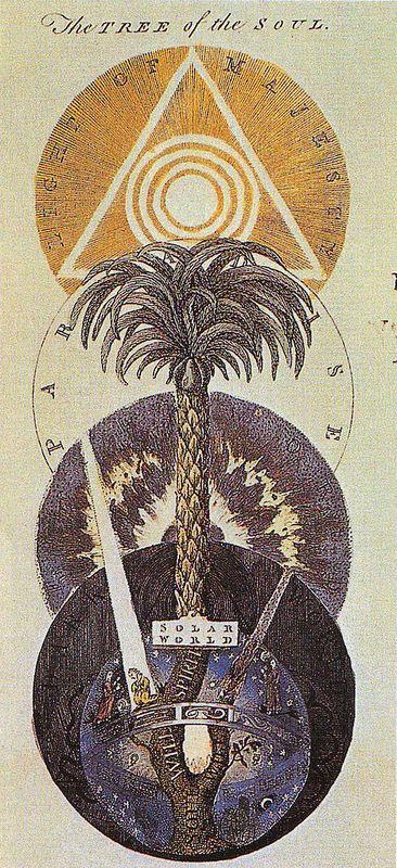 L'échelle - D. A. Freher, in - Works of J. Behmen, Law-ed… | Flickr