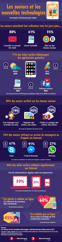 Infographie Les Seniors et les Nouvelles Technologies Les seniors plus actifs que l'on ne croit sur le web