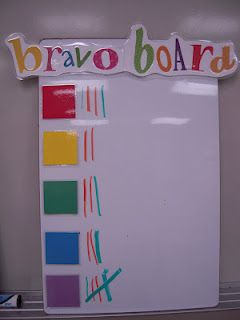 "Bravo Board- weekly winner is the ""Bravo Table"" that gets a small trophy on their desk for the whole next week. I like the emphasis on group cooperation/teamwork! It's a better lesson to teach the kids than individual competition and it has the added benefits of behavior management!"