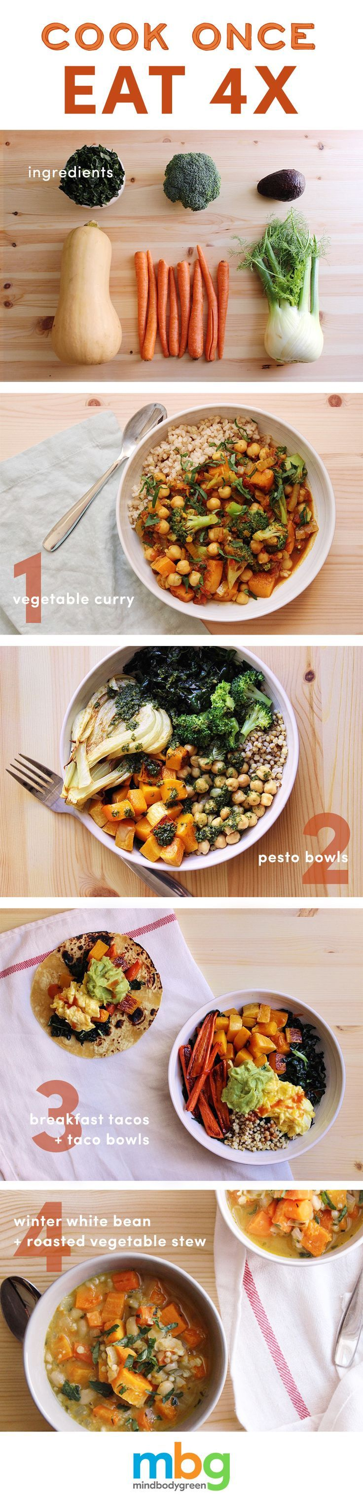 Meal prep like a boss. Shopping list: butternut squash, carrots, fennel, broccoli, spinach, kale, avocado, eggs, onions, rosemary, thyme, cilantro or parsley, oil, white beans (x3), pesto, cumin, garam masala, curry, turmeric, cayenne pepper, salt and pepper