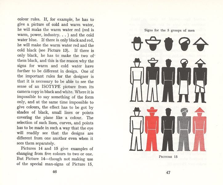 Neurath: International Picture Language 1936