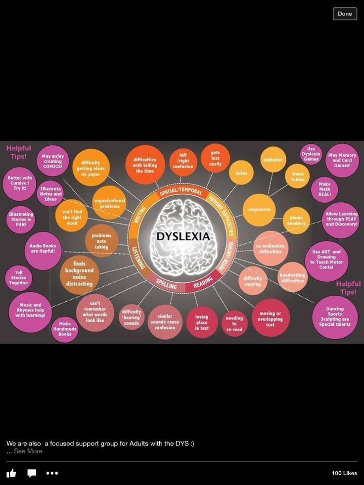 Treatments for Dyspraxia - familydiagnosis.com
