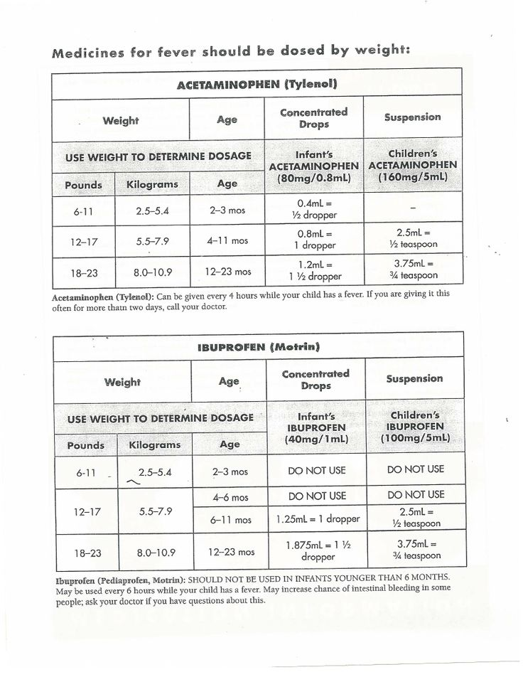 The  Best Child Weight Chart Ideas On   Baby Height