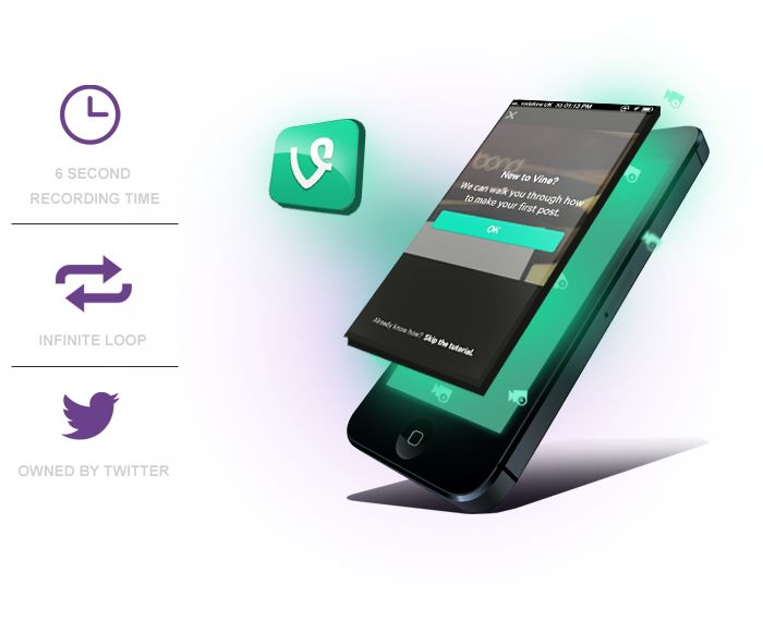 With so many social media apps popping up all over the place it can be a little overwhelming and hard to keep up.  One of the latest apps that we think is definitely worth talking about is Vine.