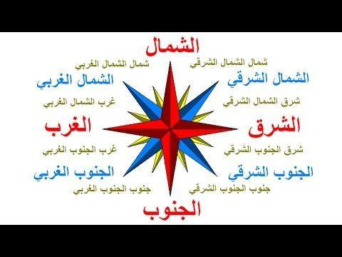 Youtube Peace Symbol Symbols Labels
