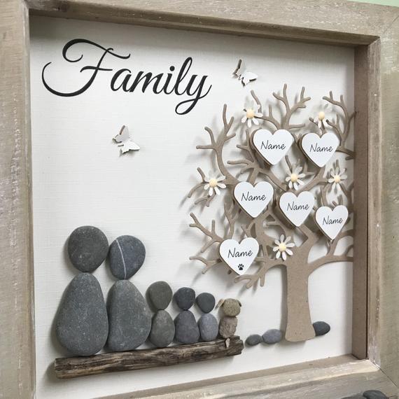 Pebble Art Stammbaum Bilder Mit Jeder Formulierung Hinzugefugt