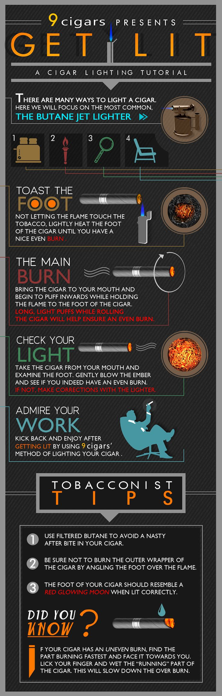 CIGARS -         How to Light a Cigar Infographic from 9cigars...