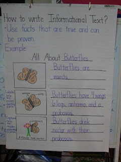 Informational Text Anchor Chart adapted from Kreative in Kinder