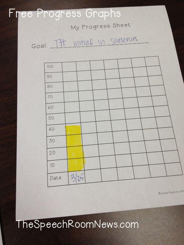 Student Progress Graph