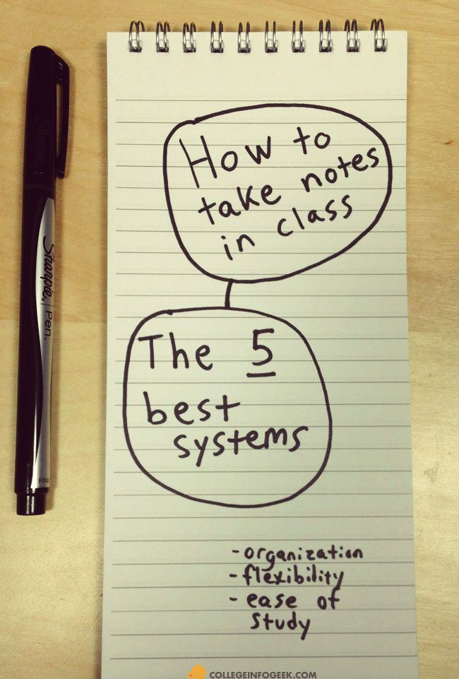 How to take better notes in #college classes: These are 5 of the best note-taking systems to help you capture better information and #study in less time.