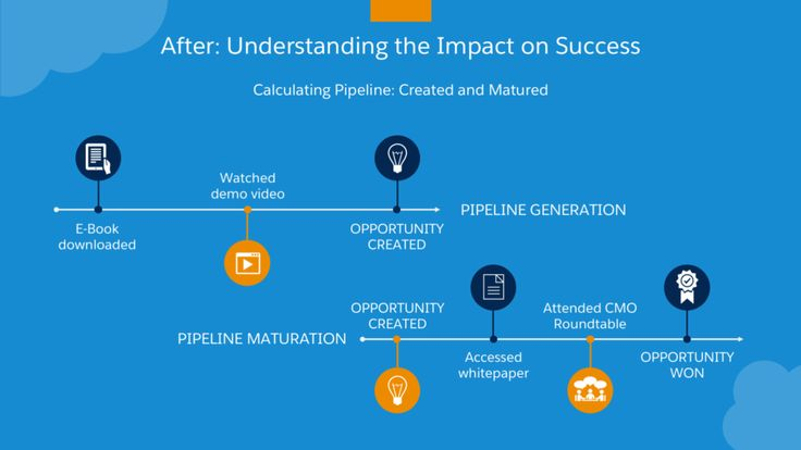 presentation-design-pipeline