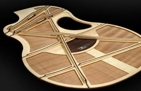1000+ images about Guitars on Pinterest | Guitar parts