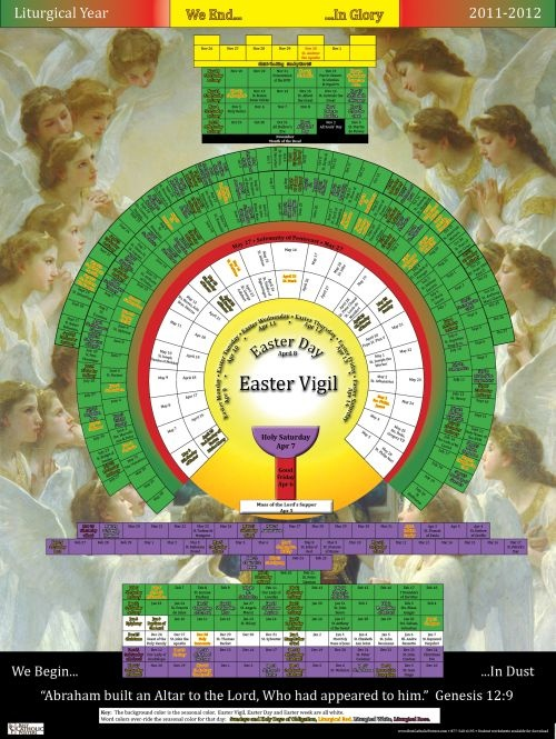 Liturgical Calendar Ideas : Best liturgical year images on pinterest catholic