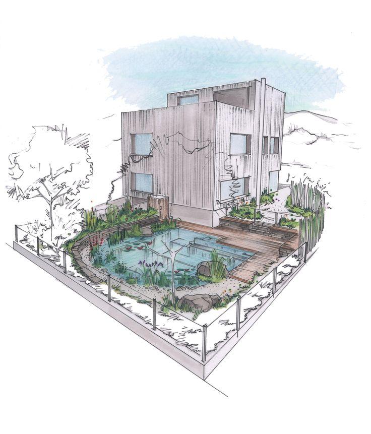Die besten 25+ Gartenplanung beispiele Ideen auf Pinterest - gartengestaltung reihenhaus beispiele