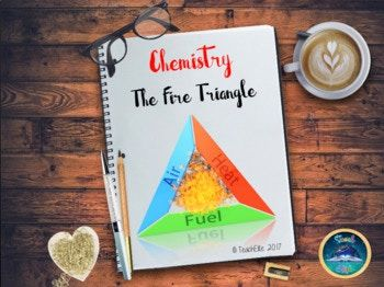 The Fire Triangle - A PPT based on a practical lesson on the fire triangle. Pupils will have created paper houses previously to burn during the lesson. Burning the paper houses practically demonstrated the fire triangle. Includes a bell task, discussion point, peer assessment, and a Pull The Udder. #scienceresource #sciencelessons #tptresources #firetriangle