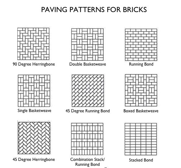 best 25+ brick patterns ideas on pinterest | paver patterns, brick ... - Patio Brick Designs