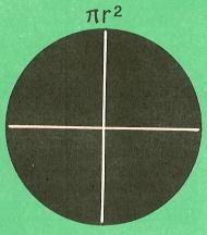 09-AREA DEL CIRCULO     La fórmula para calcular el área del círculo = p x r2.     r2 significa que multiplicamos el radio por el radio.     Ejemplo: Si un círculo tiene 8 m de radio su área será p x 82 = 3,14 x 8 x 8 = 200,96 m2.