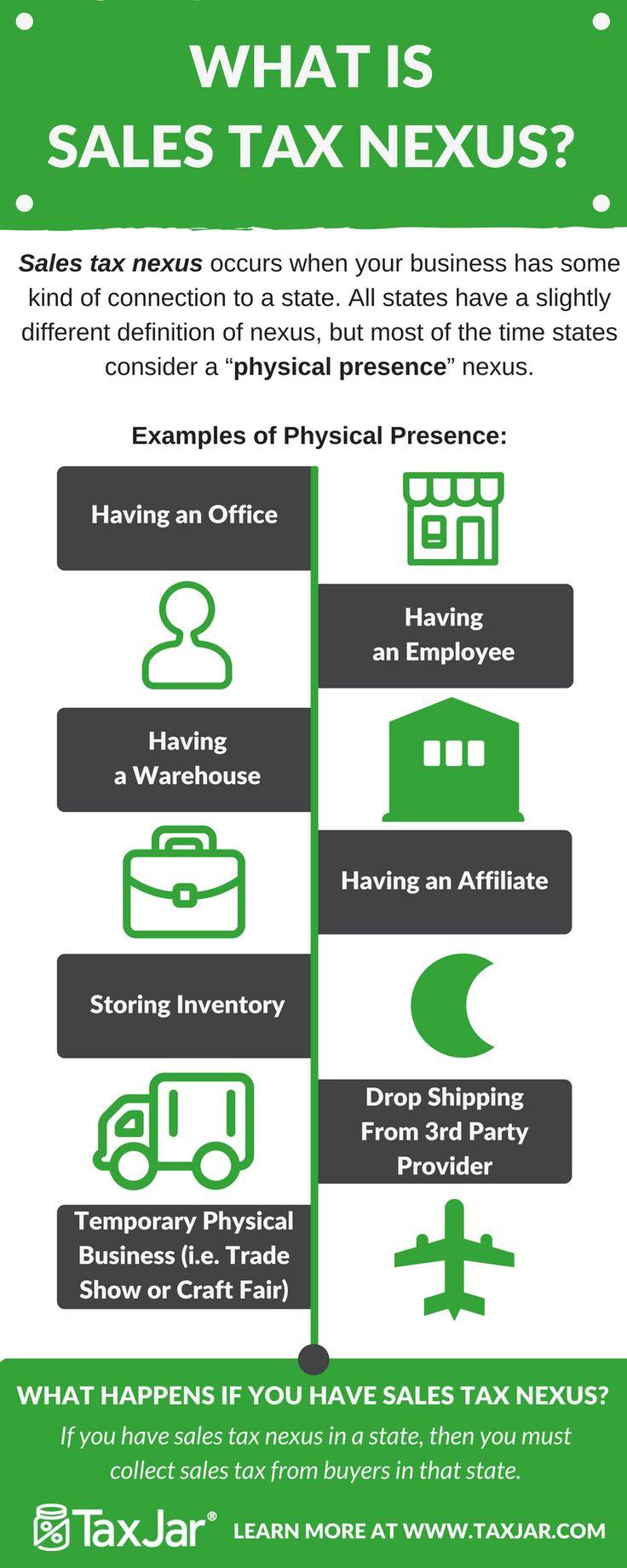 Sales tax nexus is the key to unlocking sales tax.