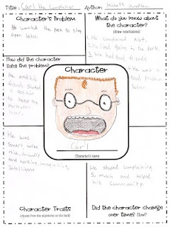Great character map. I'm using a similar one I made with my students for the characters of Othello. I'm going to have them do 1 character of their choice for homework, then the next day I'll have the main character chart on poster board. They'll do carousel walking/groups and collectively add information to each large chart.