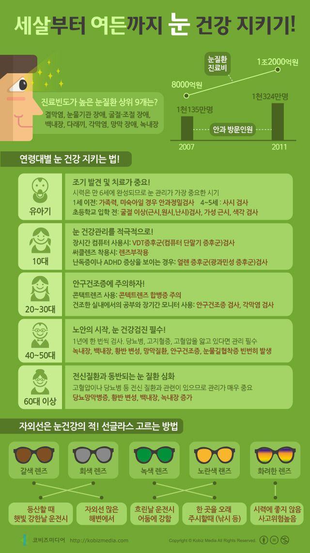 #Infographic [Korean] 세살부터 여든까지, 눈건강 지키기!