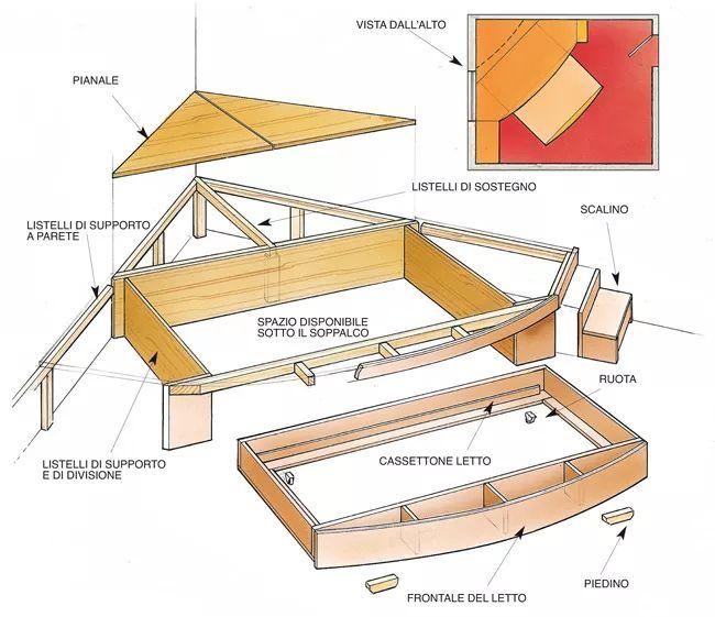 Oltre 1000 idee su costruire un letto su pinterest reti da letto letti e telaio di letto fai - Costruire letto a soppalco ...