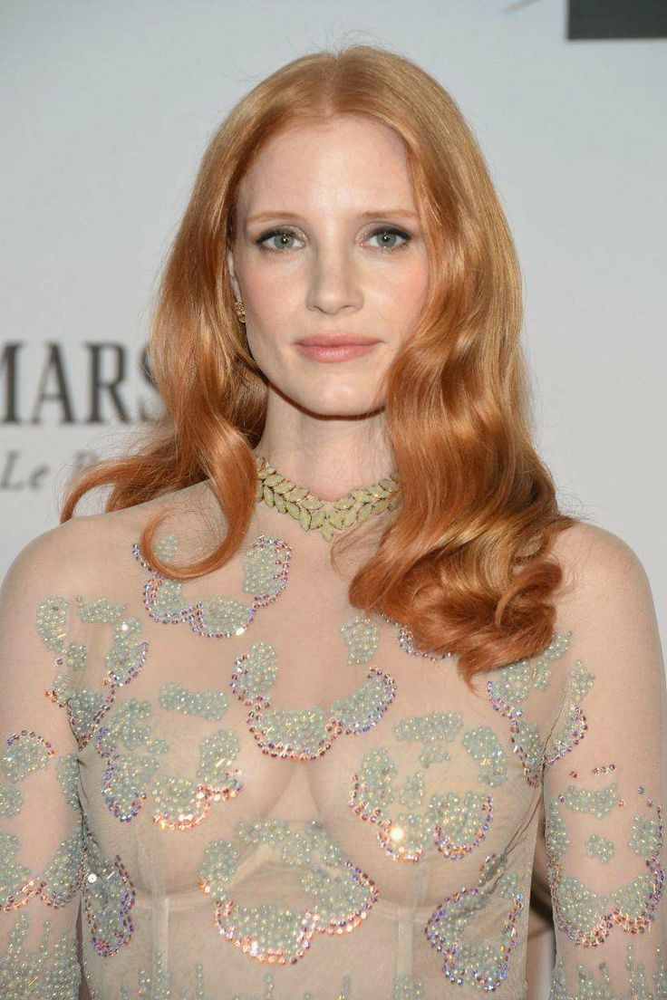 Hottest Women with Strawberry Blonde Hair | List of Reddish Blonde Haired Celebrities
