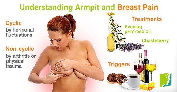 breast pain armpit