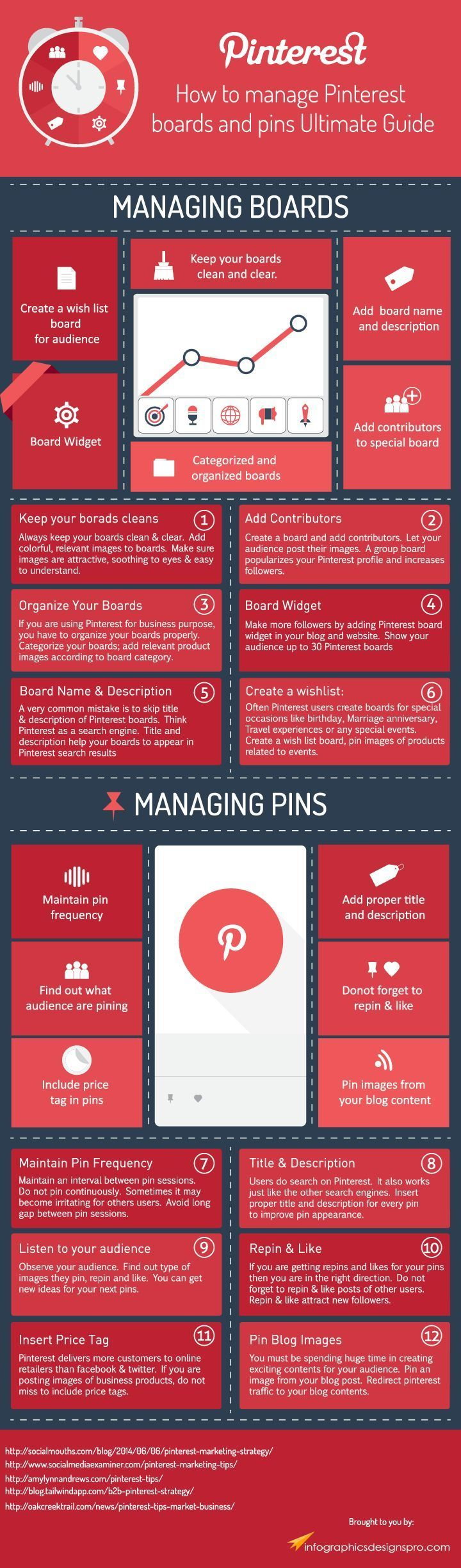 Here's some information on managing Pinterest boards and pins #socialmedia #infographic