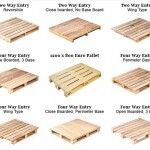 How to Get Right Pallet Size?