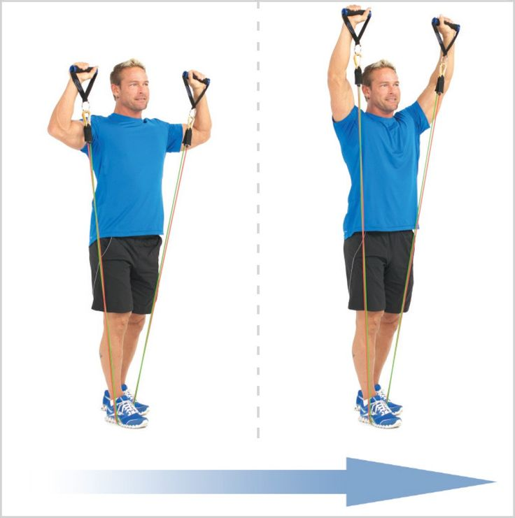 1000+ Ideas About Resistance Tube On Pinterest
